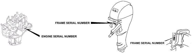 honda outboard serial number bbbe-2006043